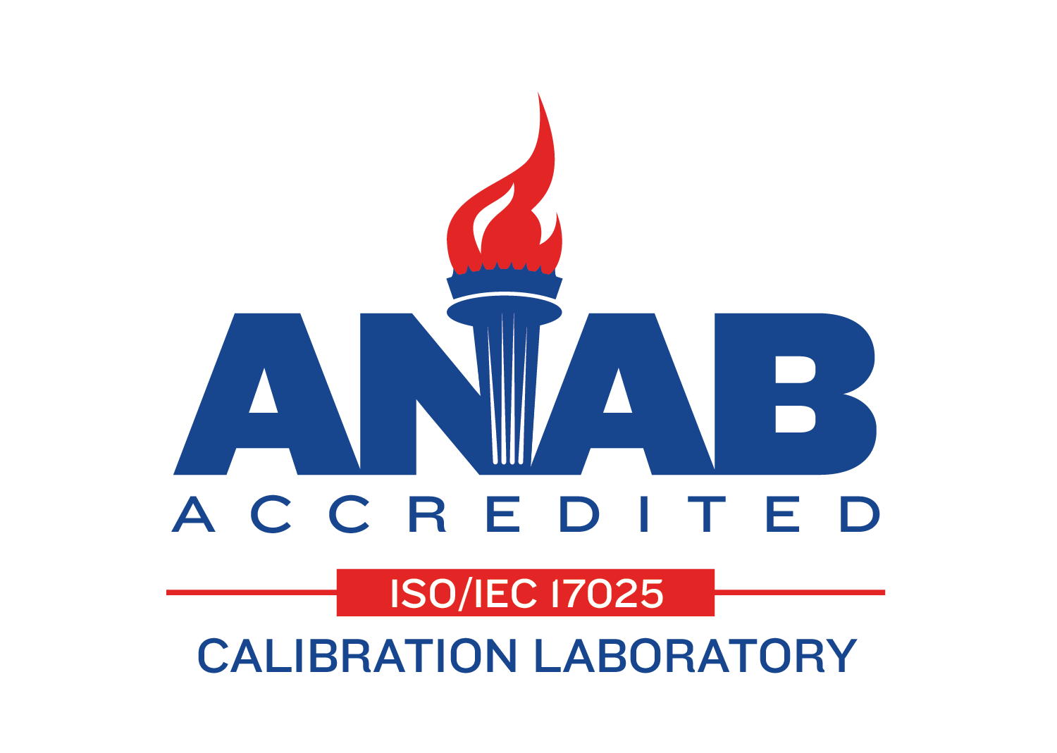 ANAB 17025 Accreditation